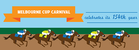 Enjoy racing and revelling at the Melbourne Cup Carnival