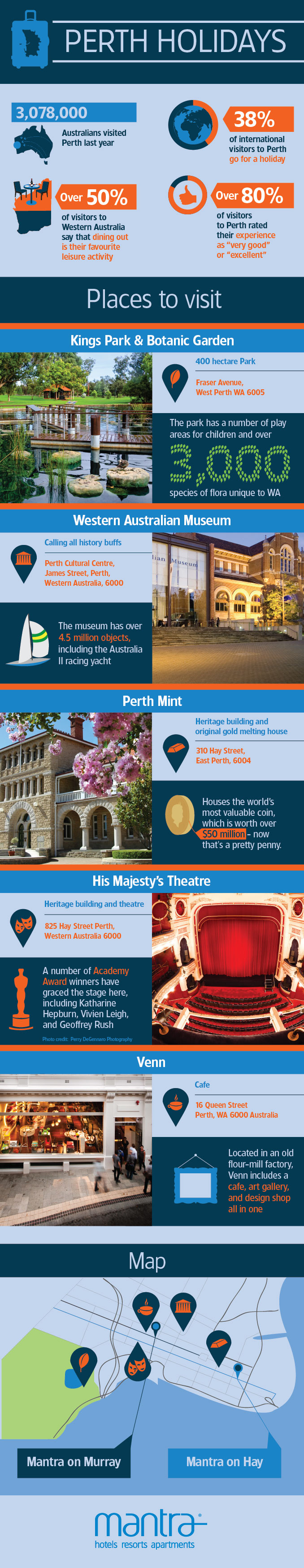 Infographic: Perth - A wonderful holiday destination